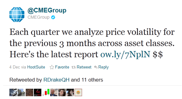 how to use twitter from CME Group, Risk Management