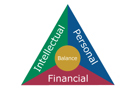 financial planning blog images