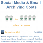 How much does social media and email archiving cost?