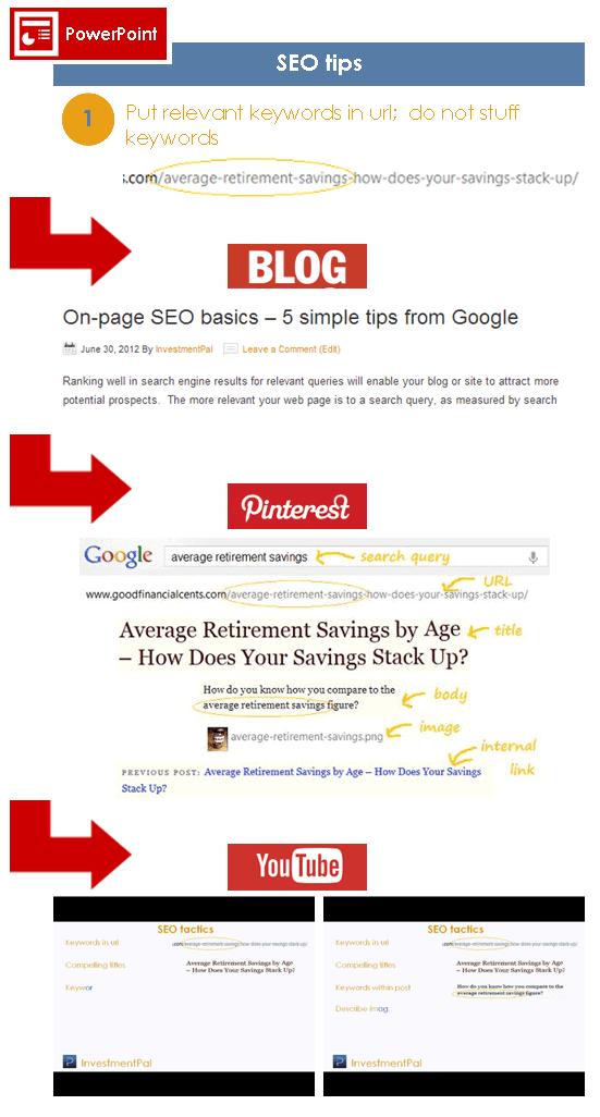 content marketing seo tips