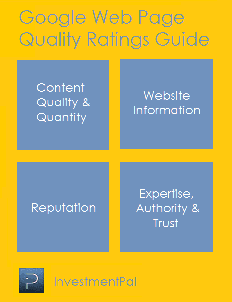 Web Page Quality ratings guide