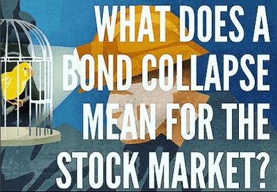 bondmarket